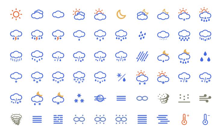 60 Weather Icons Figma