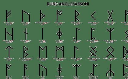 Rune AngloSassoni