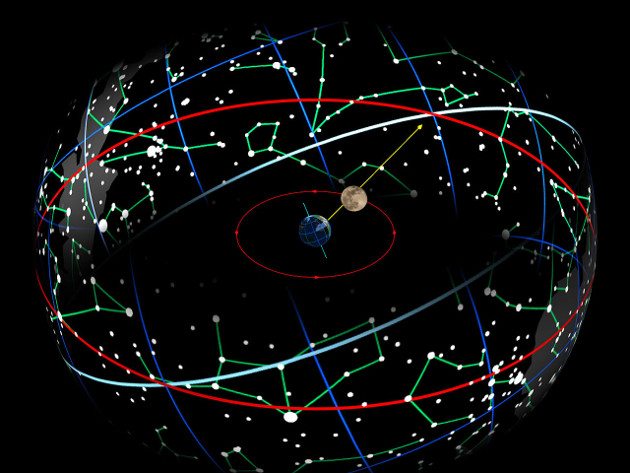 Corso di Luna Vuota. Astronomia
