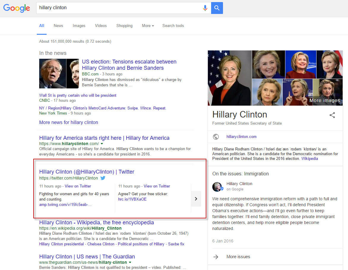 Analysing Twitter feature results in Google SERPs - Builtvisible