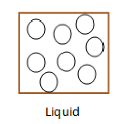 Diagram Of Solid Liquid And Gas Transformer Wiring Diagrams Three Phase States Matter Solids Liquids Gases Free Homework Help Player Error