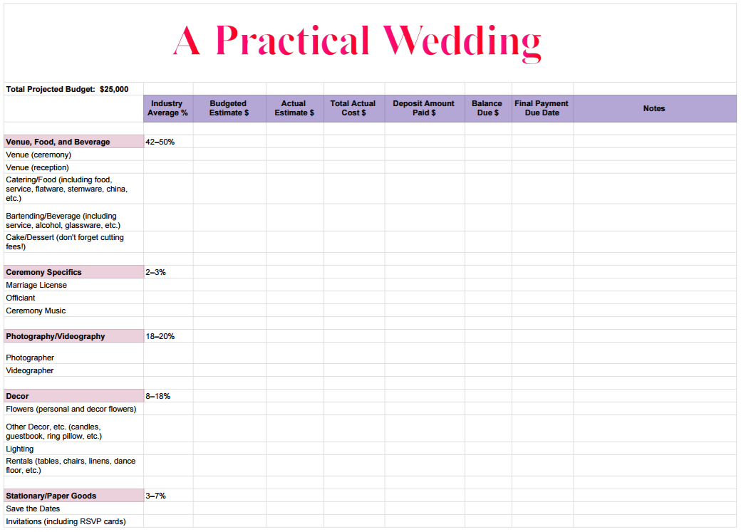 How To Create A Perfect (For You) Wedding Budget | APW