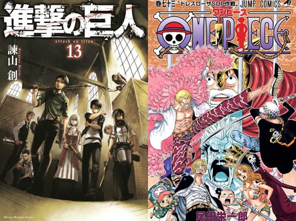Shingeki no Kyojin supera en ventas a One Piece en la primera mitad de 2014 El conocido manga Shingeki no Kyojin de Hajime Isayama ha logrado vender un total de 8.342.268 copias en los primeros seis meses del año, con lo que consigue la primera posición en las listas de ventas semestrales de Oricon. Con esto, se rompe la racha de cinco años consecutivos (2009-2013) que One Piece llevaba consiguiendo y queda en segunda posición con 4.936.855 copias. Isayama comentaba ante tal triunfo que era poco más que un sueño, y ha agradecido a todos sus lectores que hayan convertido a la obra en número uno.El resto del ránking lo conformó Kuroko no Basket en tercera posición con 4.616.040 copias, Naruto en cuarta posición con 3.247.920 copias y Magi en quinta posición con 3.085.177 copias. Sin embargo, el tomo que más ha vendido en solitario fue el número 73 de One Piece con2.825.339 copias, también fue el único tomo capaz de superar los dos millones en ventas distribuidos en la primera mitad de 2014 y mantiene la racha de seis años consecutivos con dicho puesto. En cambio, el tomo 12 de Shingeki no Kyojin vendió 1.770.746 copias consiguiendo la segunda posición de la clasificación de ventas de tomos en solitario. El volumen 13 del manga se ponía a la venta en abril y se ha hecho con la tercera posición con 1.665.561 copias vendidas. Vía ANN