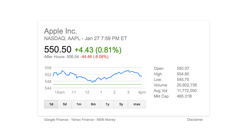 AAPL-20140127-After-Hour
