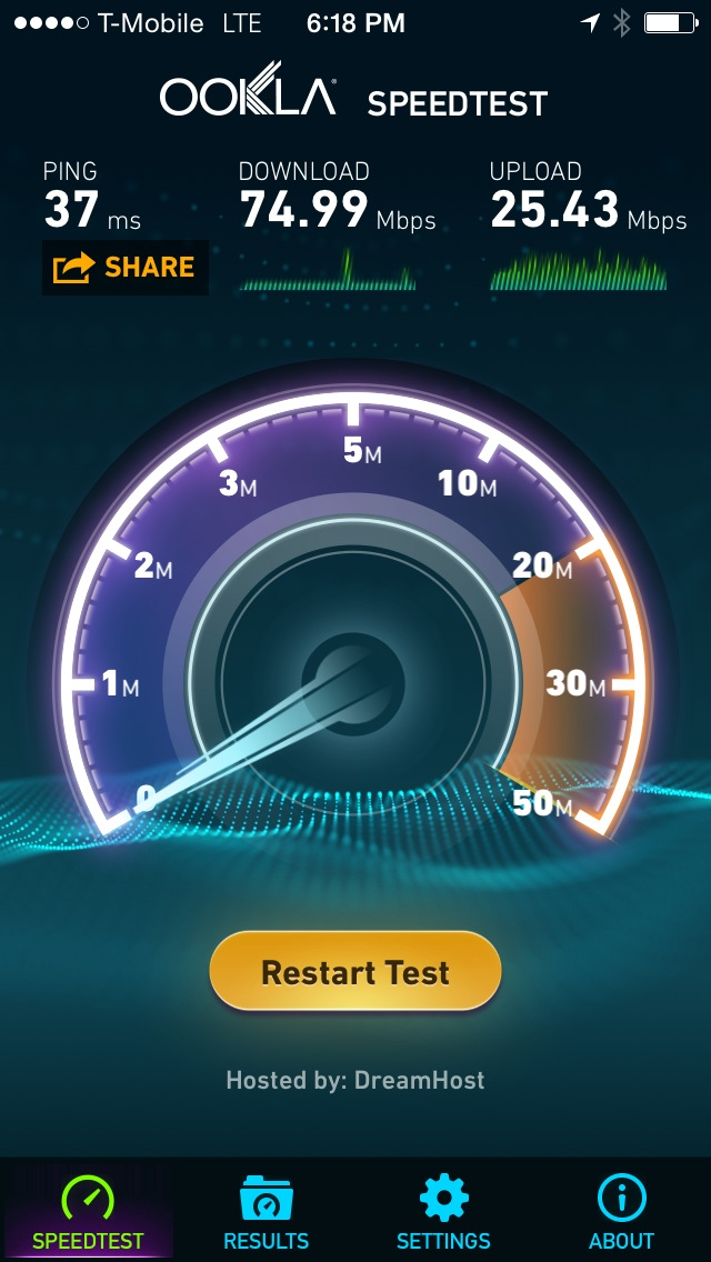 SpeedTest,net T-Mobile Costa Mesa, Newport Beach