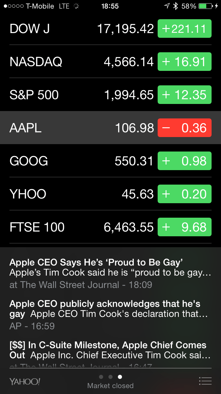 AAPL, Tim Cook Proud to be Gay