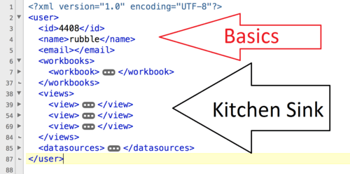 Tableau Server XML Information Files: The Master Class
