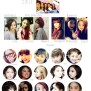 Jyp New Girl Group 6mix To Have Survival Program