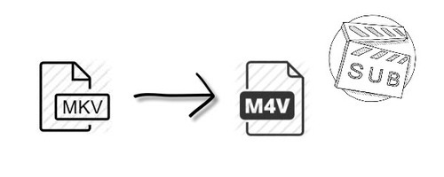 Convert MKV movies to M4V with subtitles on...