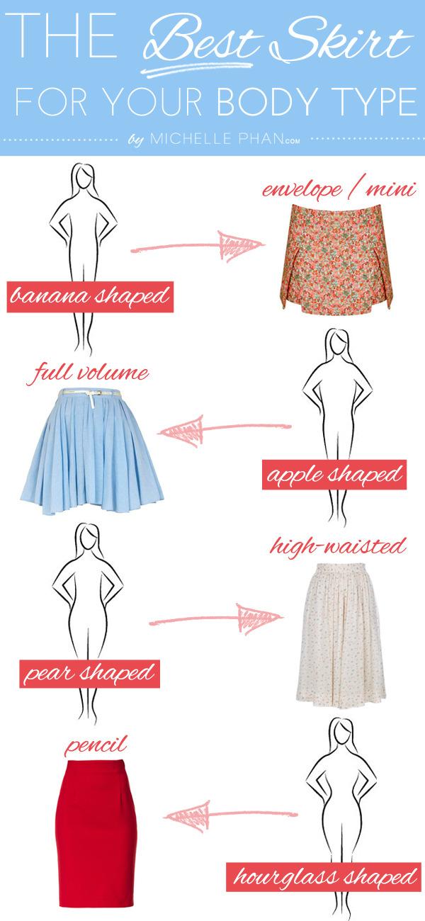 Best Skirt for My body type