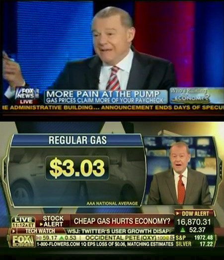 "Fox on gas prices last year: ""More pain at the pump"" Fox on gas prices today: ""Cheap gas hurts economy"""