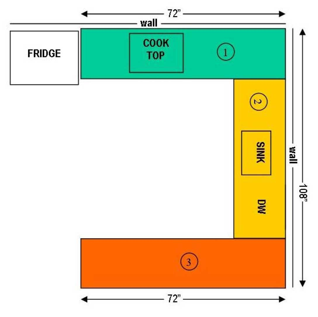 hight resolution of kitchen diagram 2