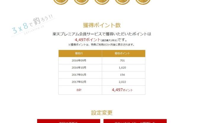 楽天プレミアム、実質4ヶ月で年会費3900円の元を取ることに成功!!