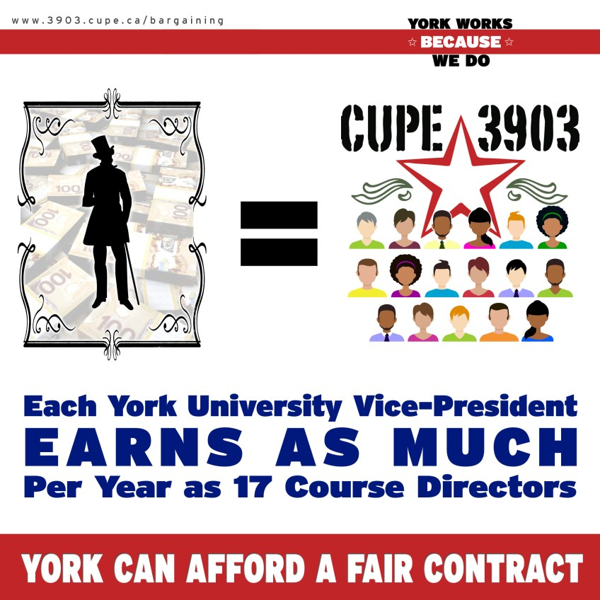 An infographic that shows that, for each Vice-President at York University, the administration could afford to hire 17 course directors.