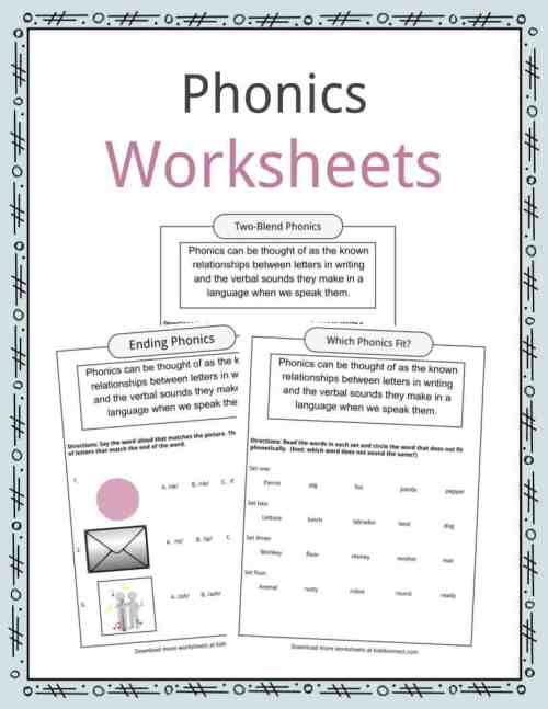 small resolution of Phonics Table