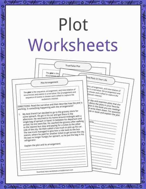 small resolution of Plot Examples