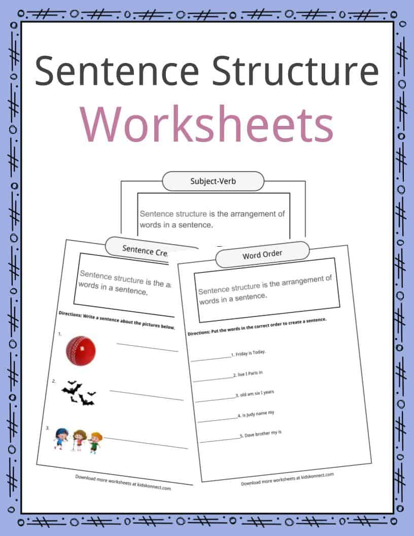 medium resolution of Sentence Structure Worksheets