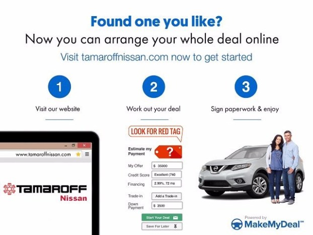 What+Kind+Of+Credit+Score+To+Buy+A+Car