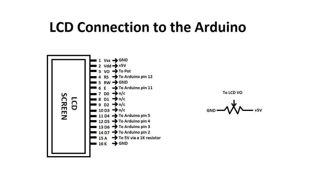PSU Project #7 – LCD's