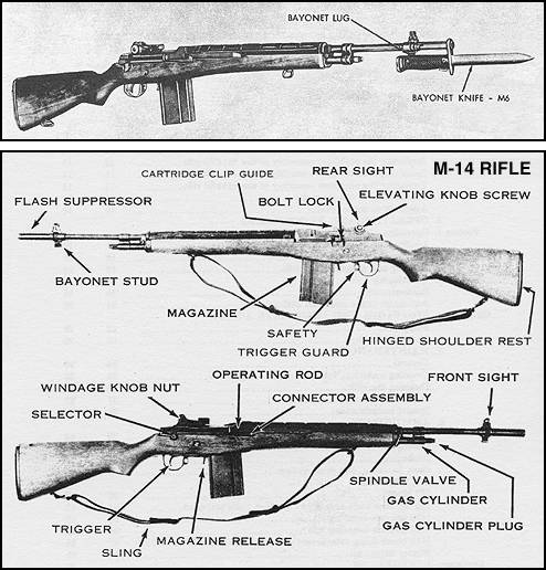 M-14 Rifle & Bayonet
