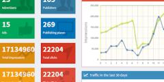 شرح موقع adsbit.net المنافس الجيديد لادسنس بحد ادنى 5 دولار