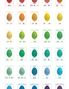 Why settle for less than perfect eggs also easter egg dyeing chart shows every color simplemost rh