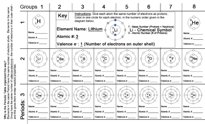 periodic table activities for middle school – Periodic Table Worksheet Middle School