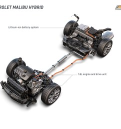 2016 chevrolet malibu hybrid lithium ion battery system 1 8l engine and drive unit [ 3000 x 2250 Pixel ]