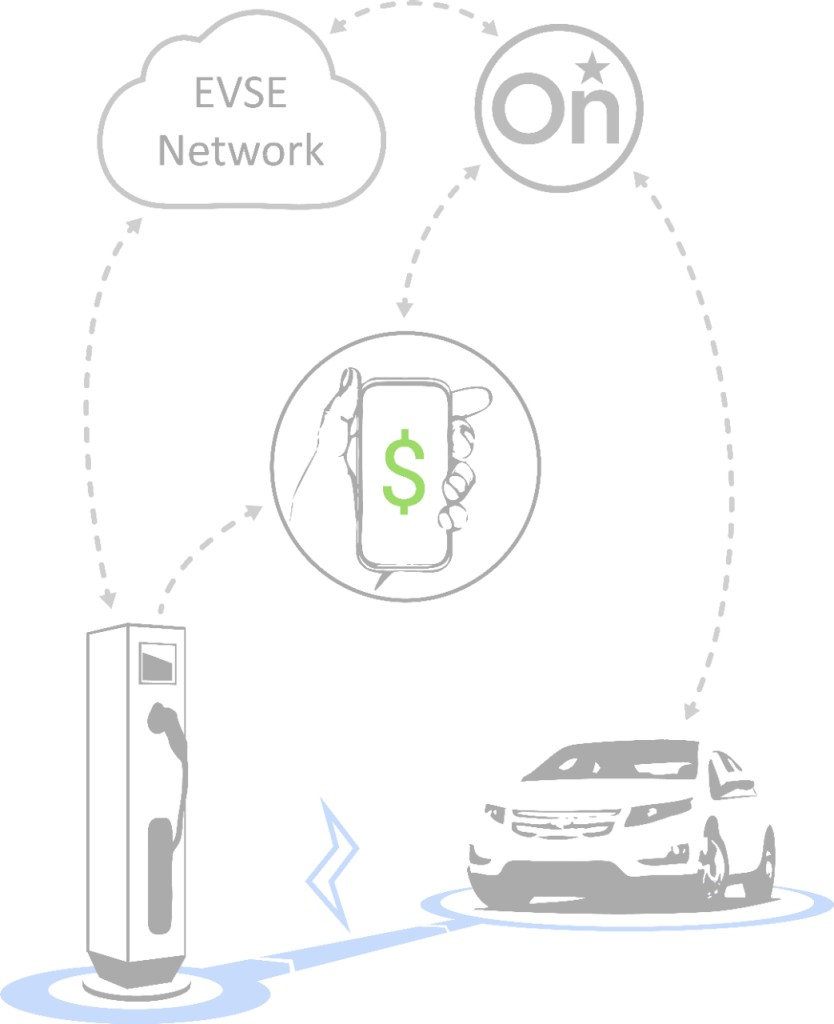 A Battery of Apps: OnStar Debuts Future EV Solutions