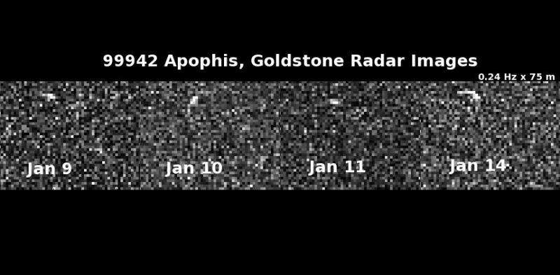 Asteroid Apophis has one in 100,000 chance of hitting Earth, expert estimates