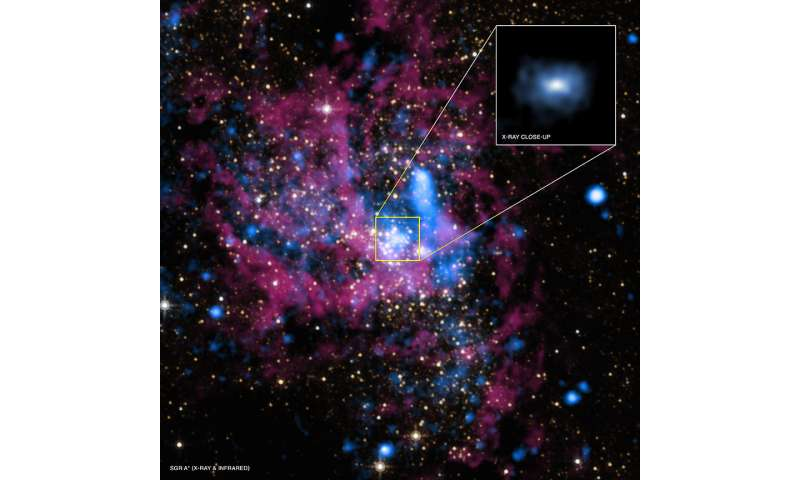 Scientists take viewers to the center of the Milky Way