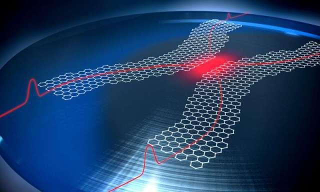 Quantum computing with graphene plasmons