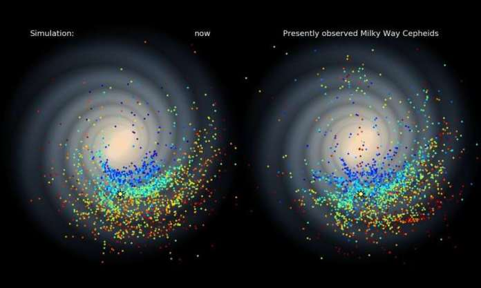 A 3D model of the Milky Way Galaxy using data from Cepheids