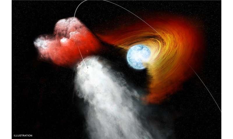 Yıldızın rüzgarları, evrenin kaynak malzemesidir;