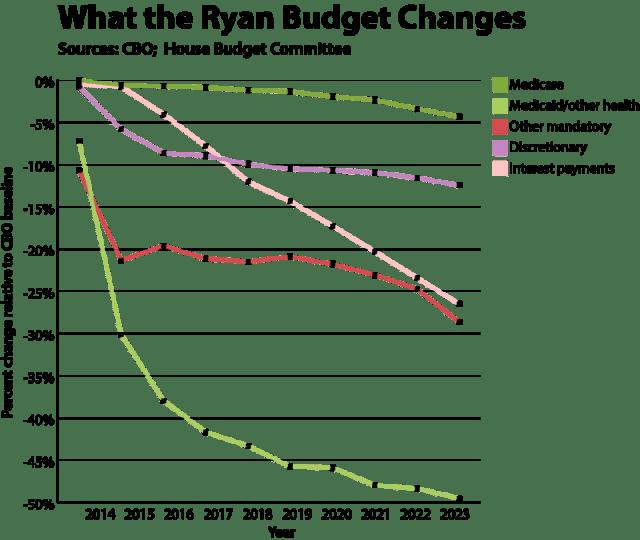 ryan_comparison_updated-800x676