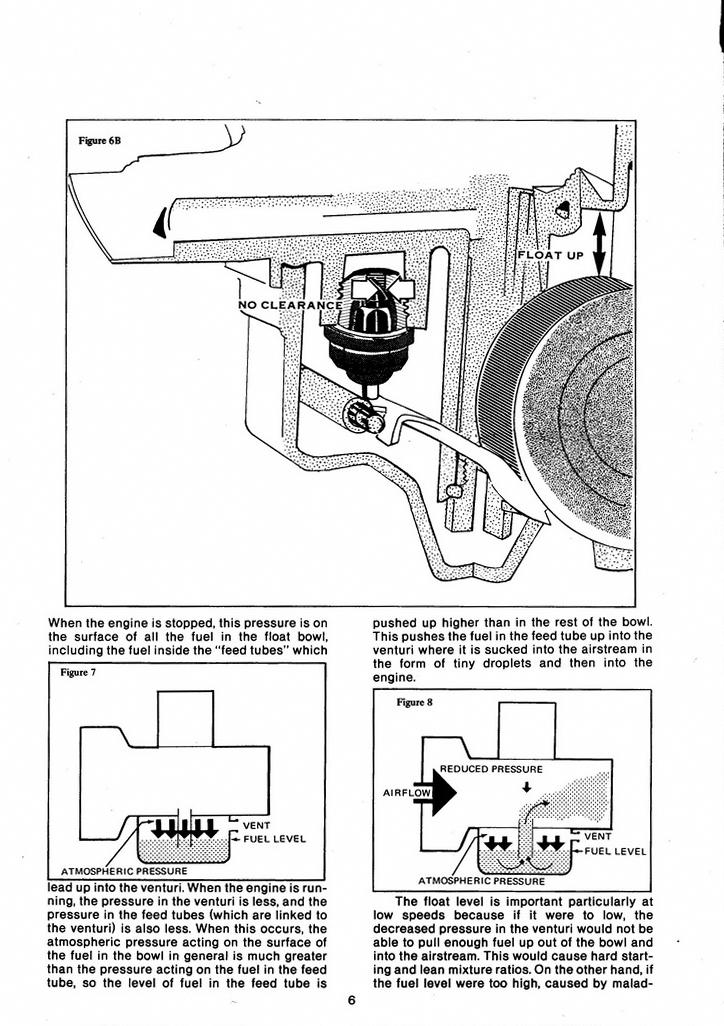 Carb Manual