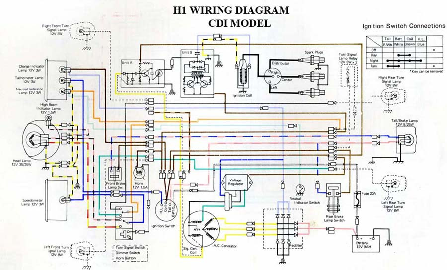 Honda Nighthawk Wiring Diagram Wiring Diagrams