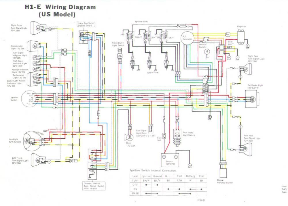 medium resolution of kawasaki h1 wiring diagram 26 wiring diagram images 95 kawasaki 750 wire diagram
