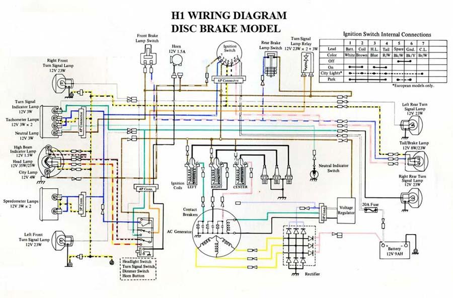 kawasaki bayou 220 cdi wiring diagram wiring diagram - 96 kawasaki bayou  220 wiring diagram free