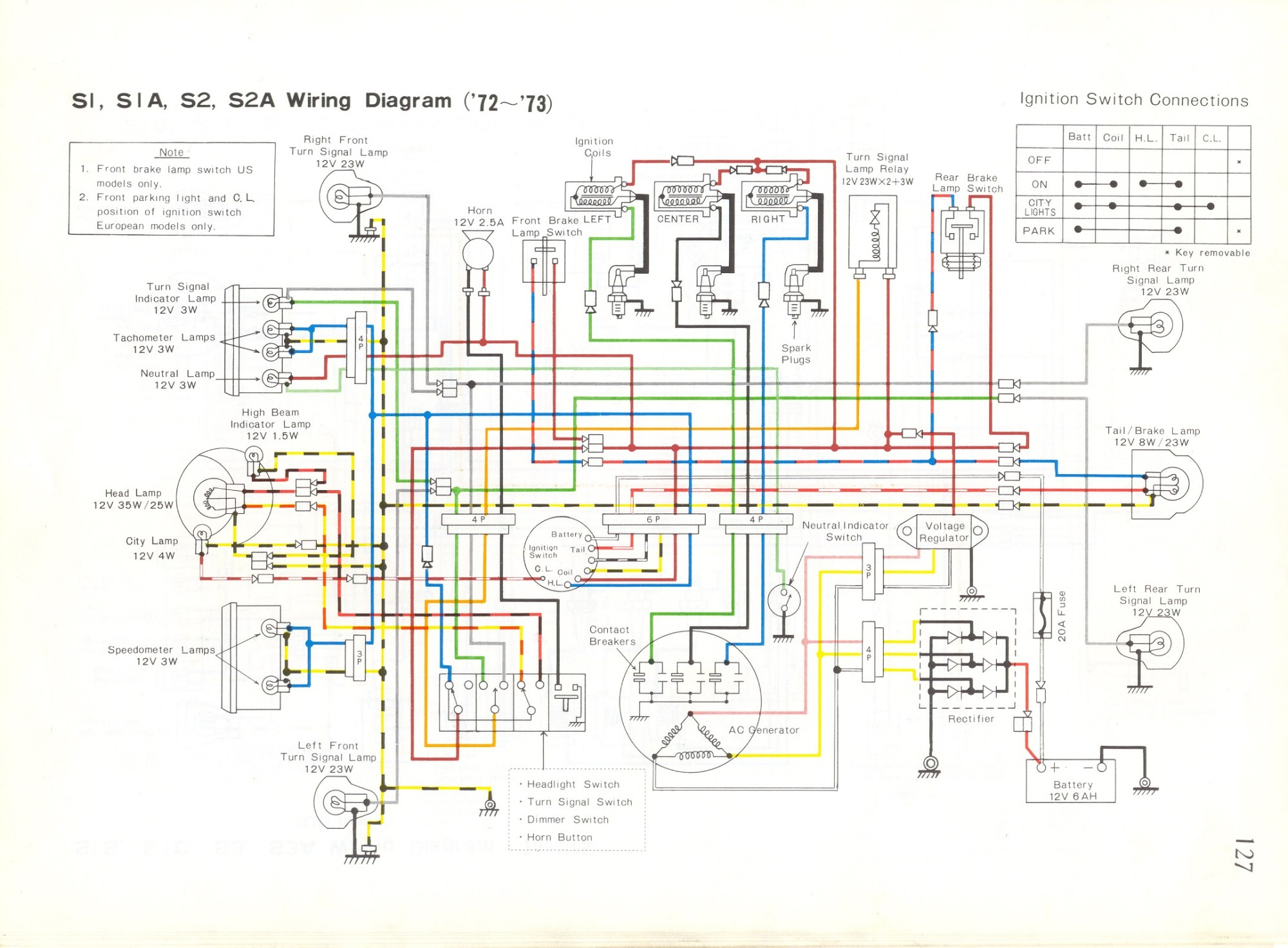 hight resolution of wiring diagrams s1 a s2