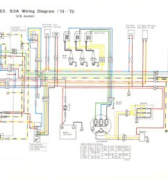 kawasaki 500 wiring diagram electrical work wiring diagram u2022 klt 200 wiring diagram ex 500 [ 2128 x 1519 Pixel ]