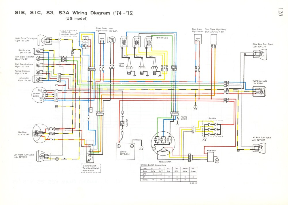 medium resolution of kawasaki gt750 wiring diagram
