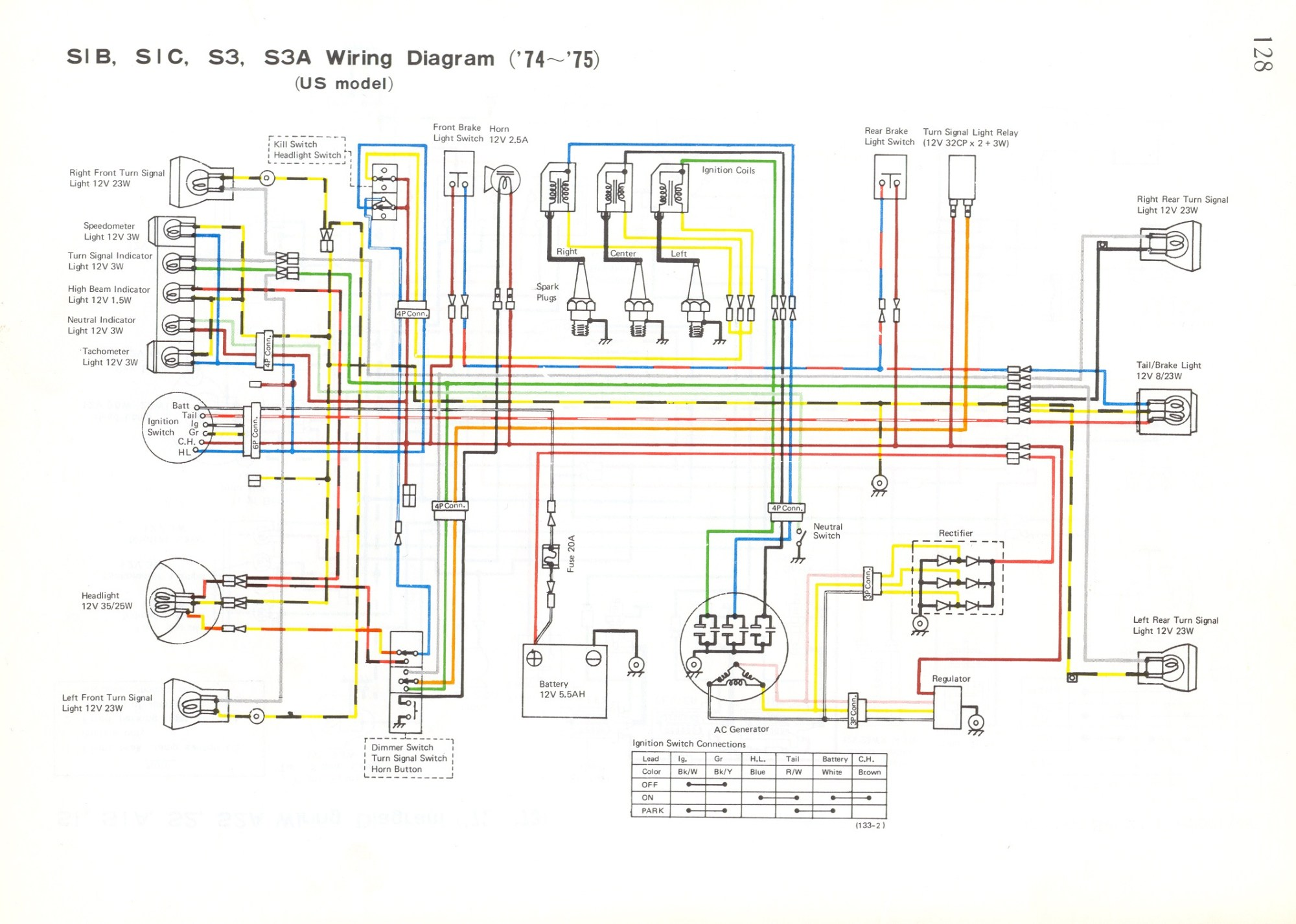 hight resolution of kawasaki gt750 wiring diagram