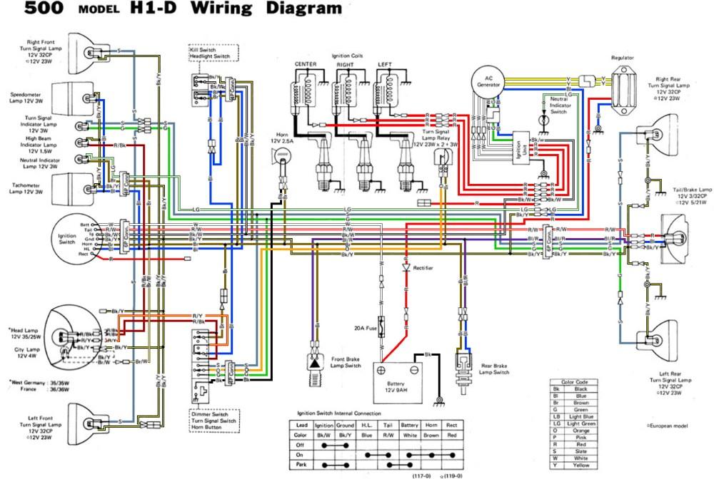 medium resolution of h1 wiring diagram schema diagram database kawasaki h1d wiring diagram