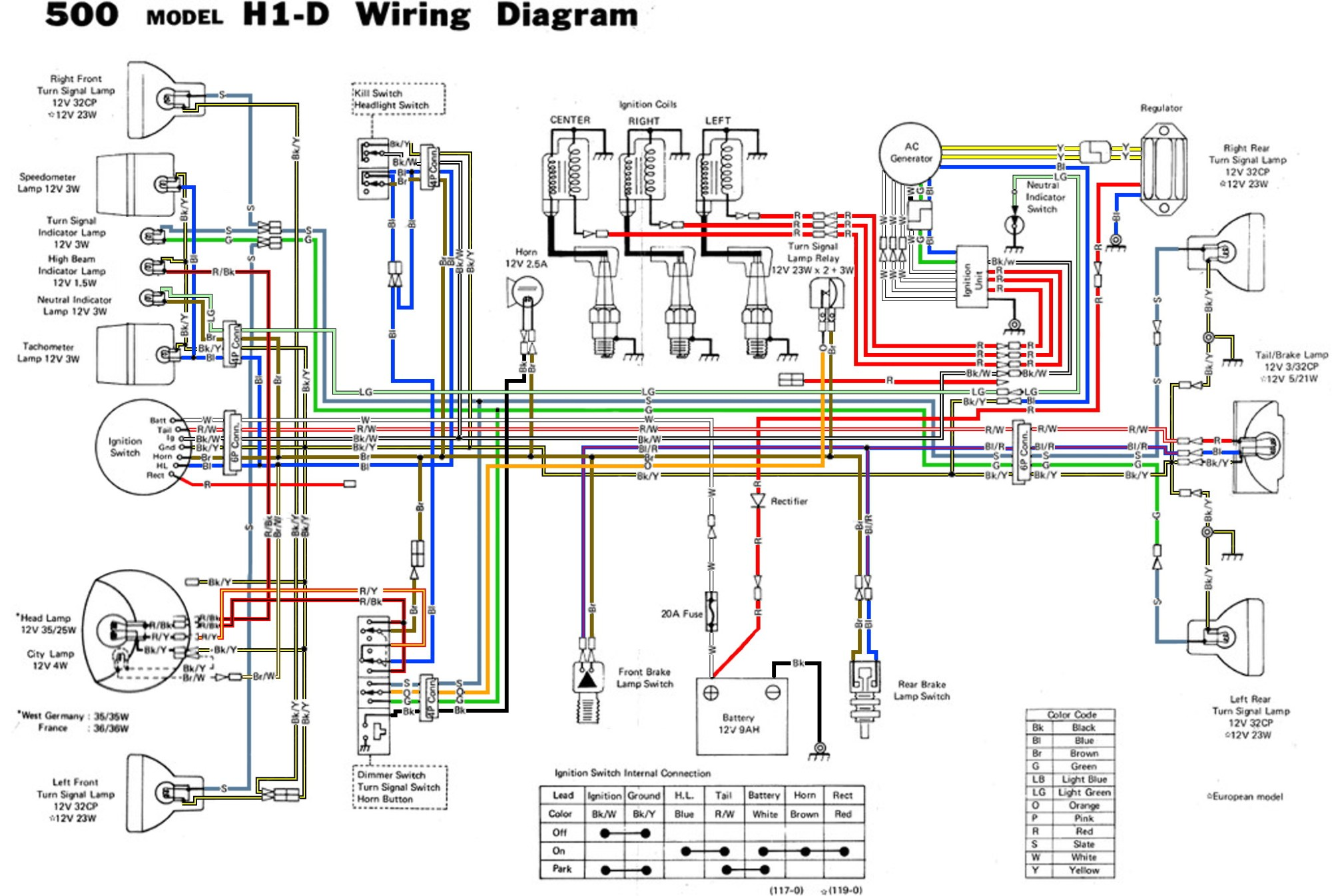 hight resolution of wiring diagramskh250b1 euro h1d