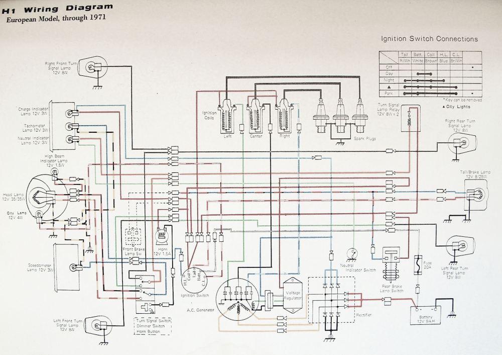 medium resolution of h2 wiring diagram t5 diagram elsavadorla kawasaki kz650 wiring diagram kawasaki mule 3000 wiring diagram