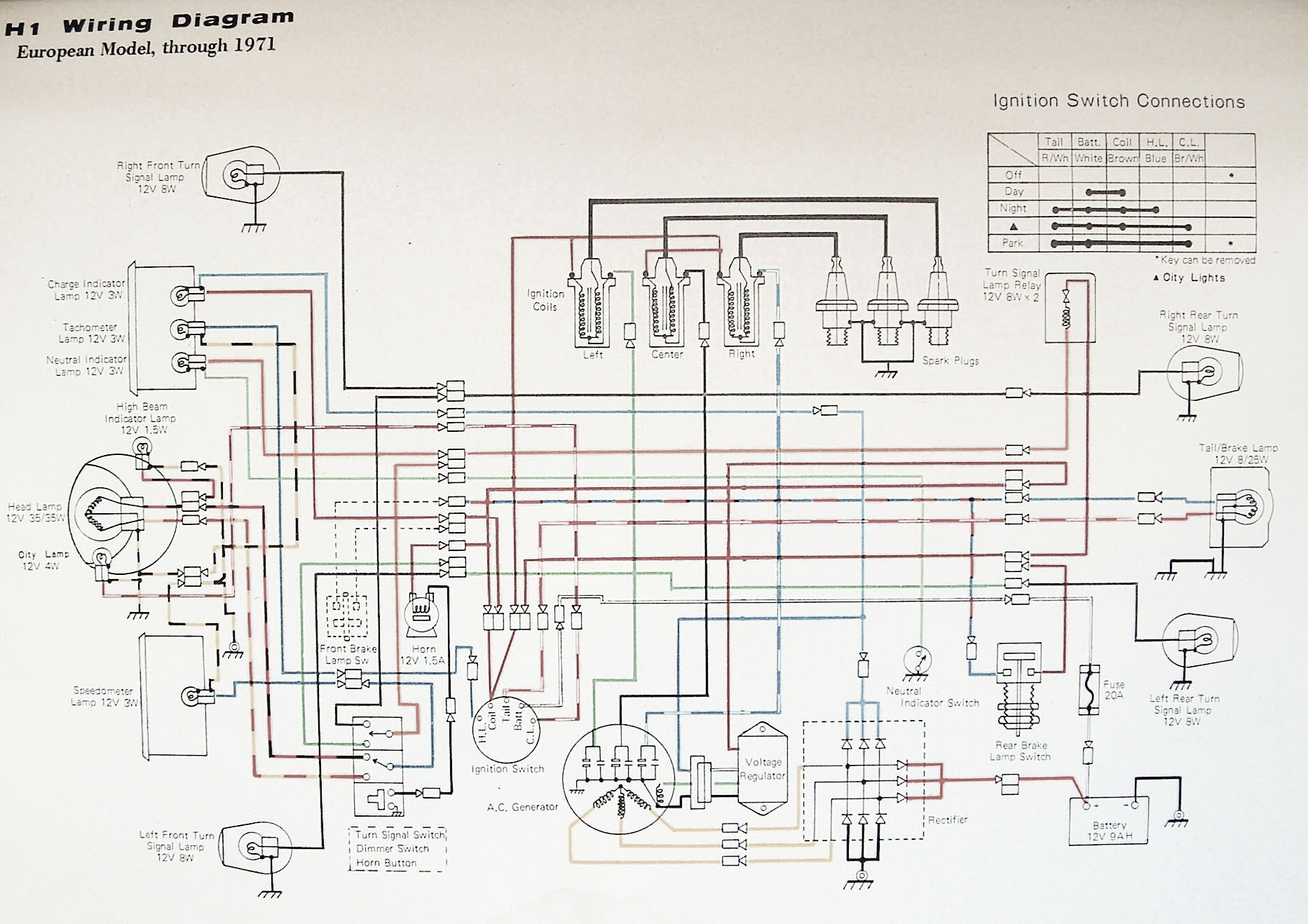 hight resolution of h2 wiring diagram t5 diagram elsavadorla kawasaki kz650 wiring diagram kawasaki mule 3000 wiring diagram