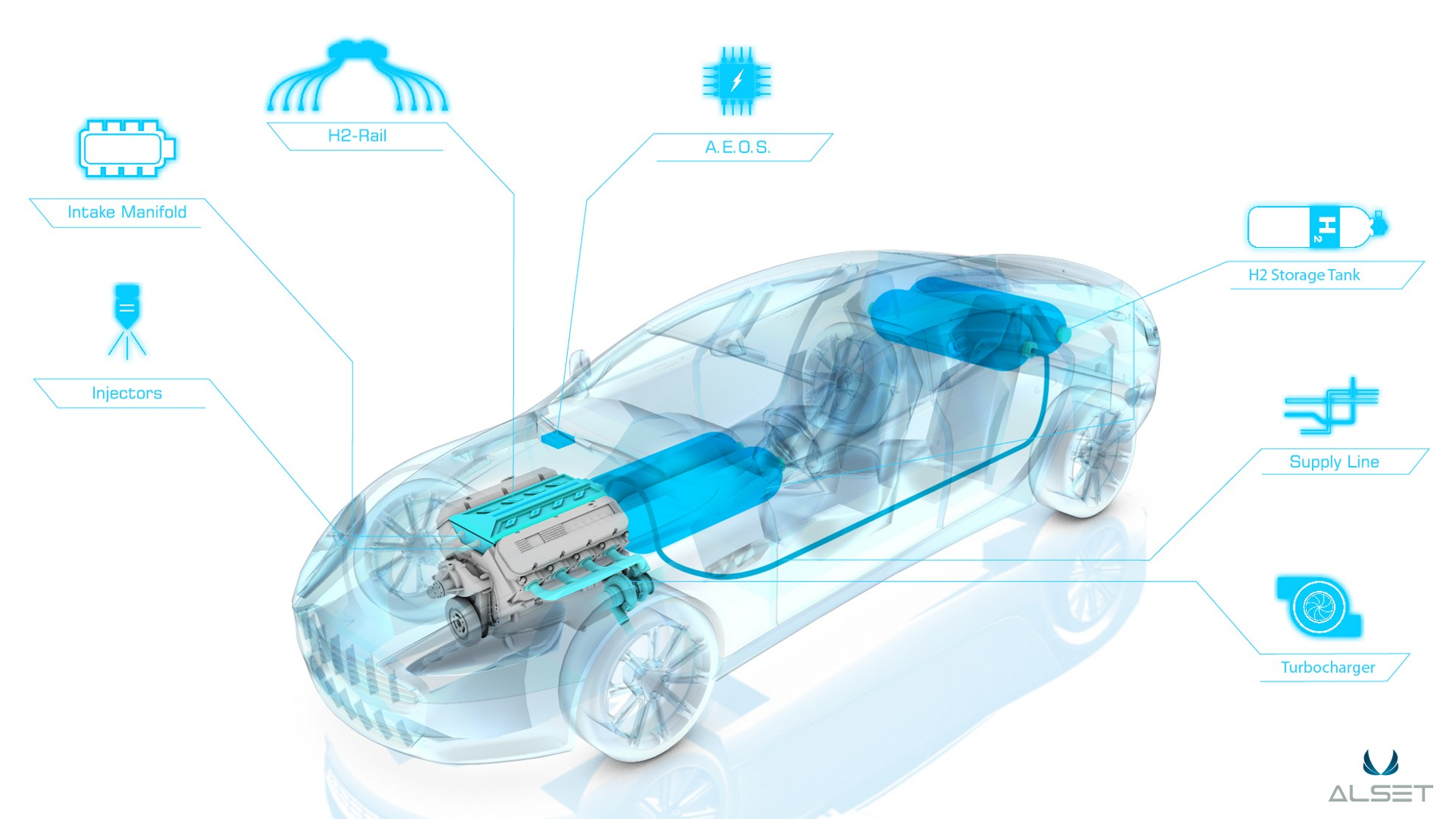 hight resolution of alset global s hybrid hydrogen system to debut in aston martin rapide s race car