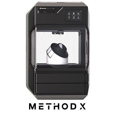 Method X Schweiz Suisse