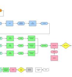 cnc tool diagram [ 1200 x 776 Pixel ]